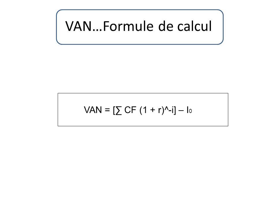 VAN…Formule de calcul VAN = [∑ CF (1 + r)^-i] – I0